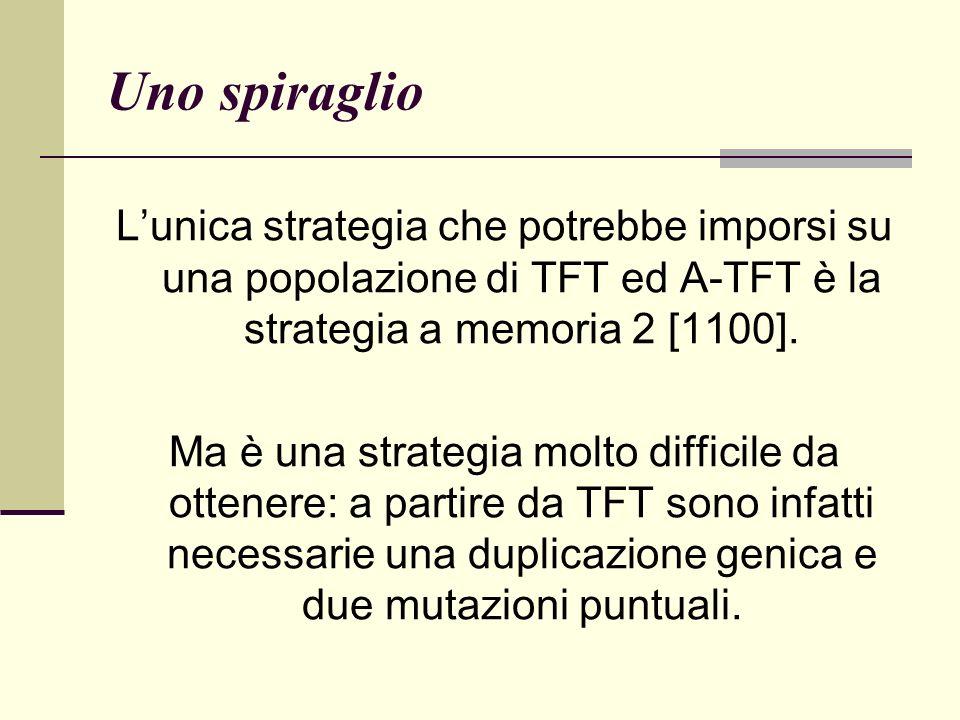 Uno spiraglio L'unica strategia che potrebbe imporsi su una popolazione di TFT ed A-TFT è la strategia a memoria 2 [1100].